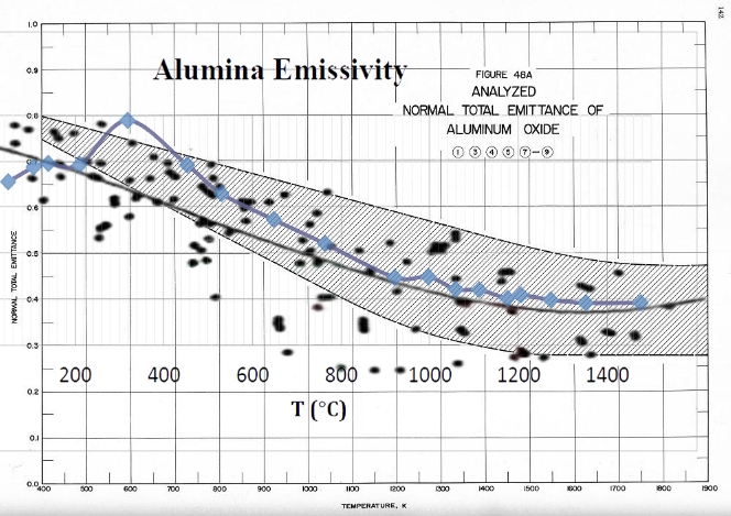 8473-alumina-e-overlay-plot-1-v2-jpg